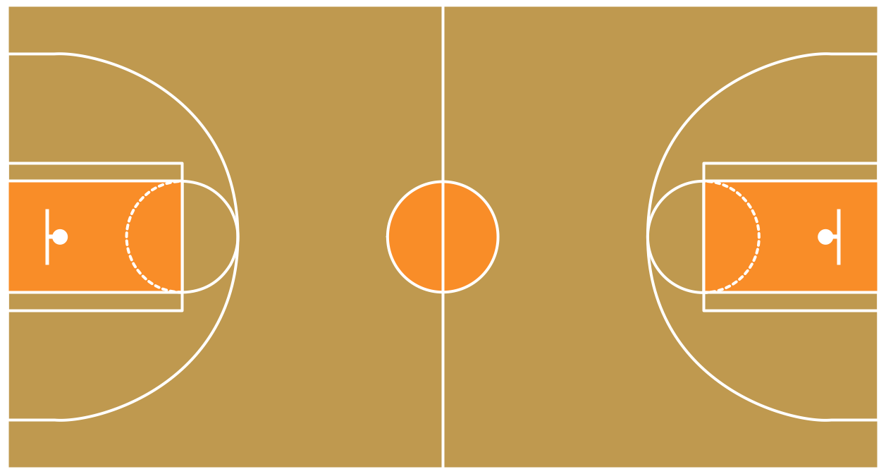 Basketball Court – Color Template