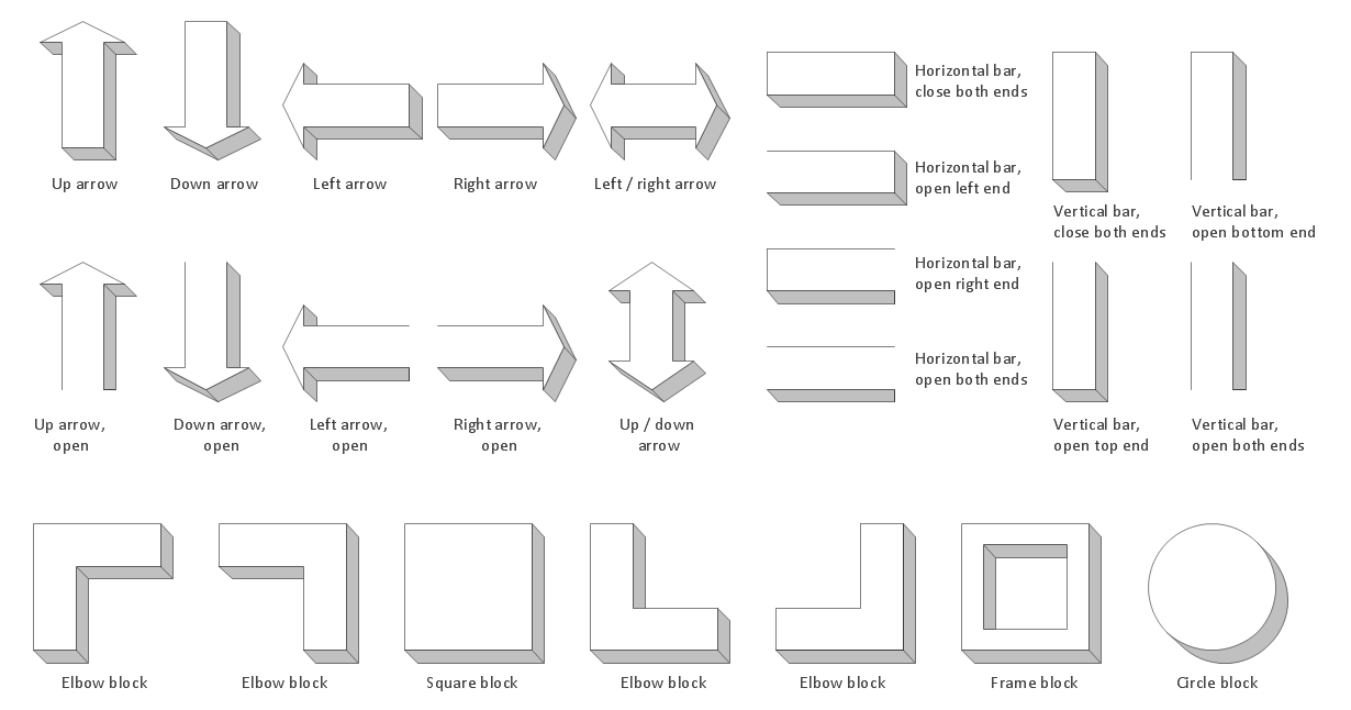 Block diagrams solution conceptdraw design elements blocks raised pooptronica
