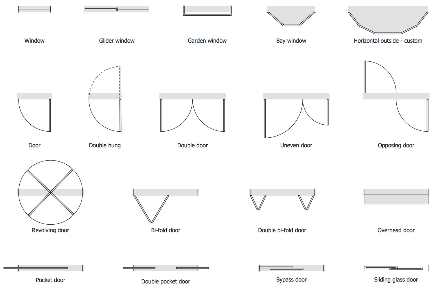 Design Elements — Windows and Doors