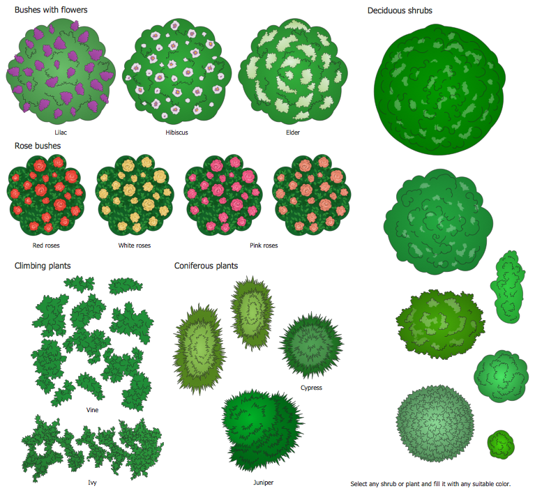 Design Elements Landscape & Garden — Bushes and Trees (bushes)
