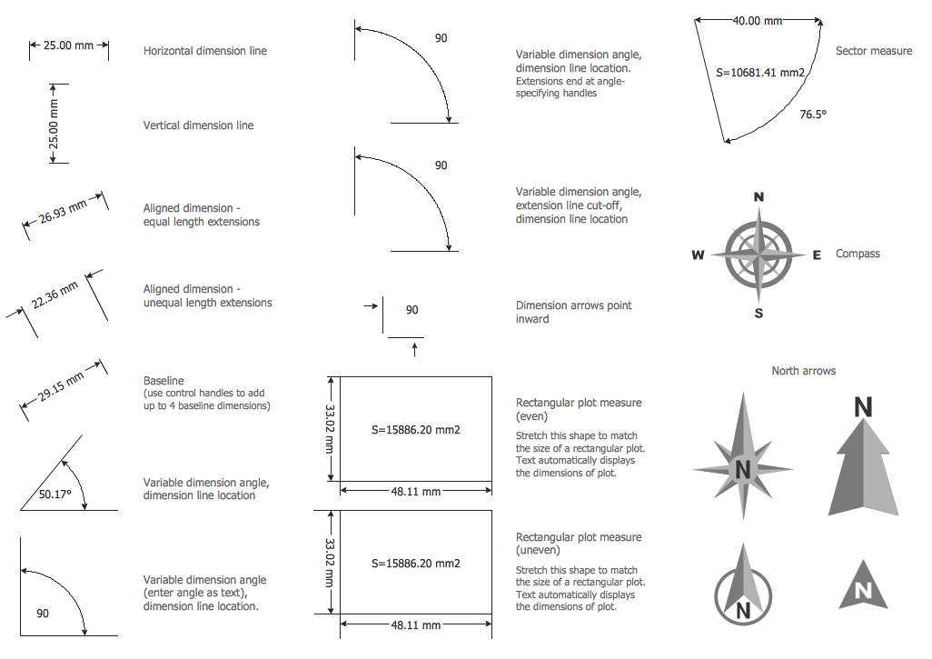 Design Elements — Dimensioning