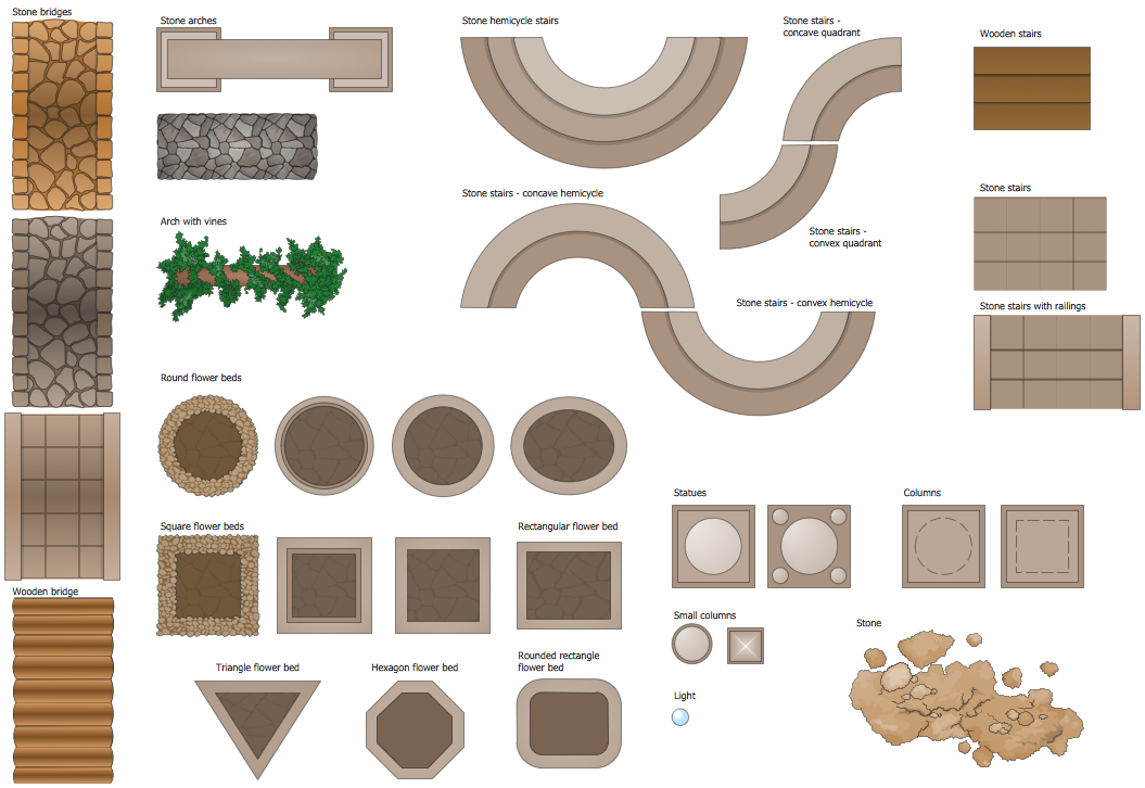 Elements For Design : Landscape garden solution conceptdraw