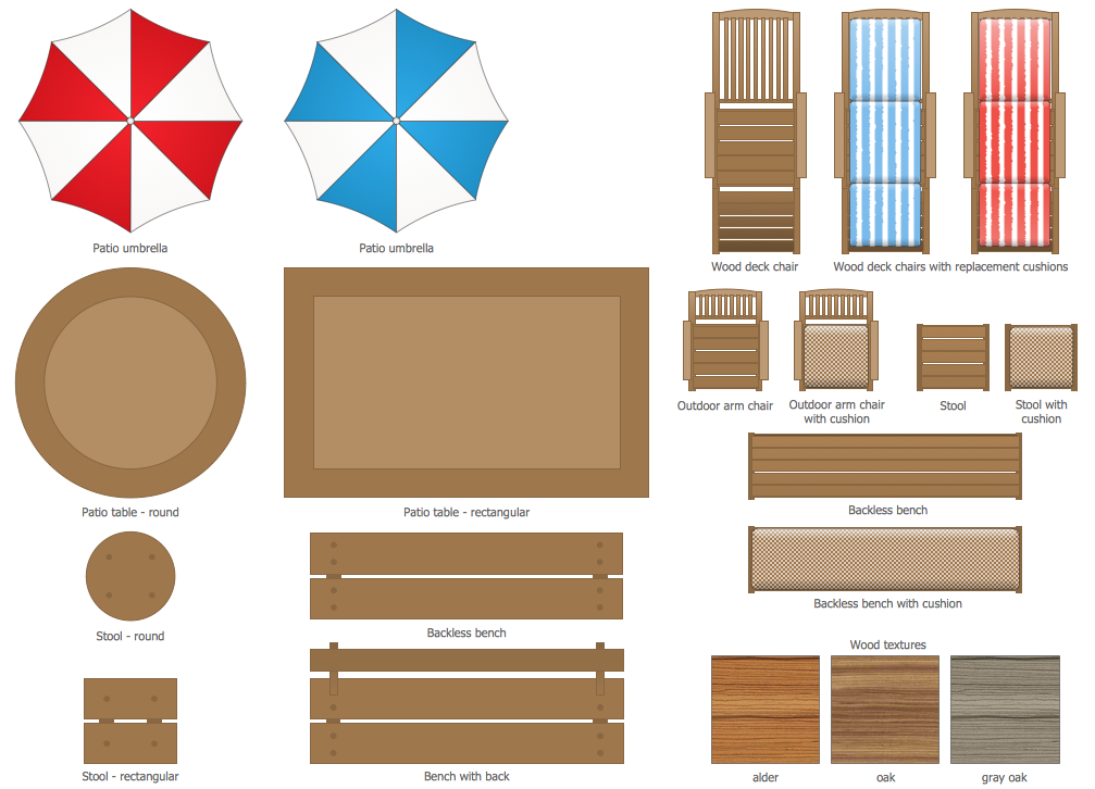 Design Elements Landscape & Garden — Garden Furniture