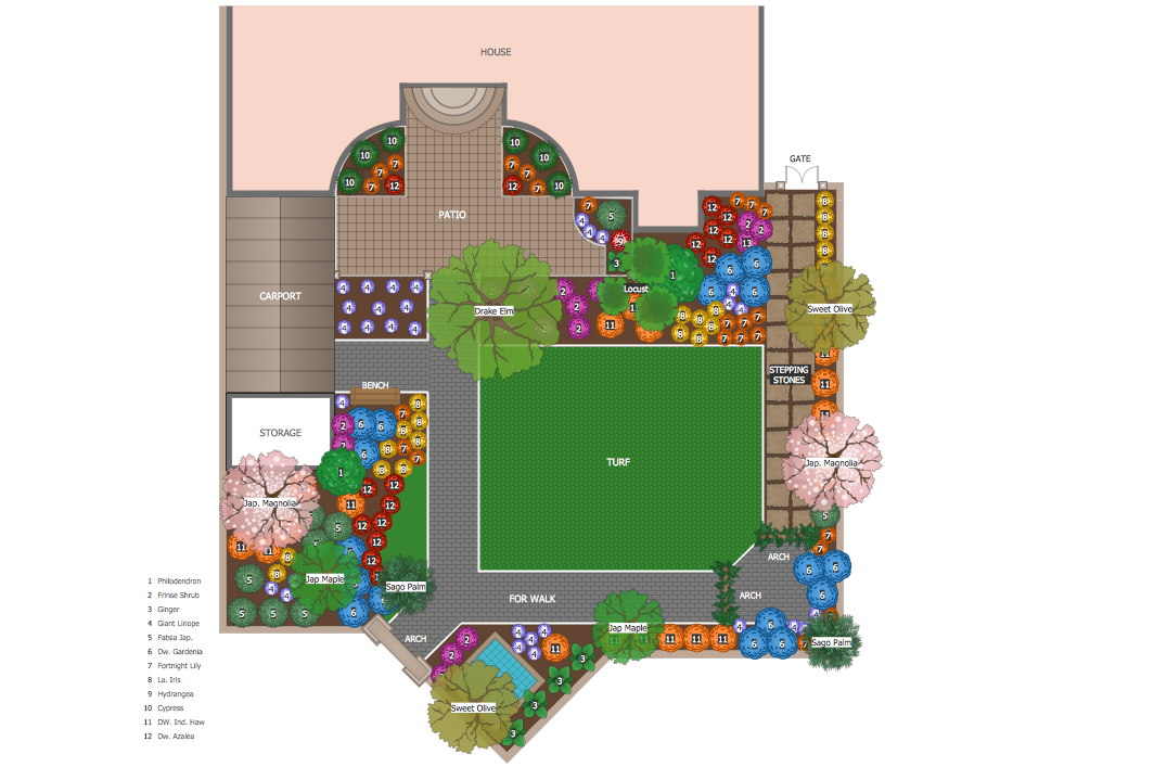 100+ [ Garden Layout Template ] : Planning A Garden Layout With Free Software And Veggie Garden ...