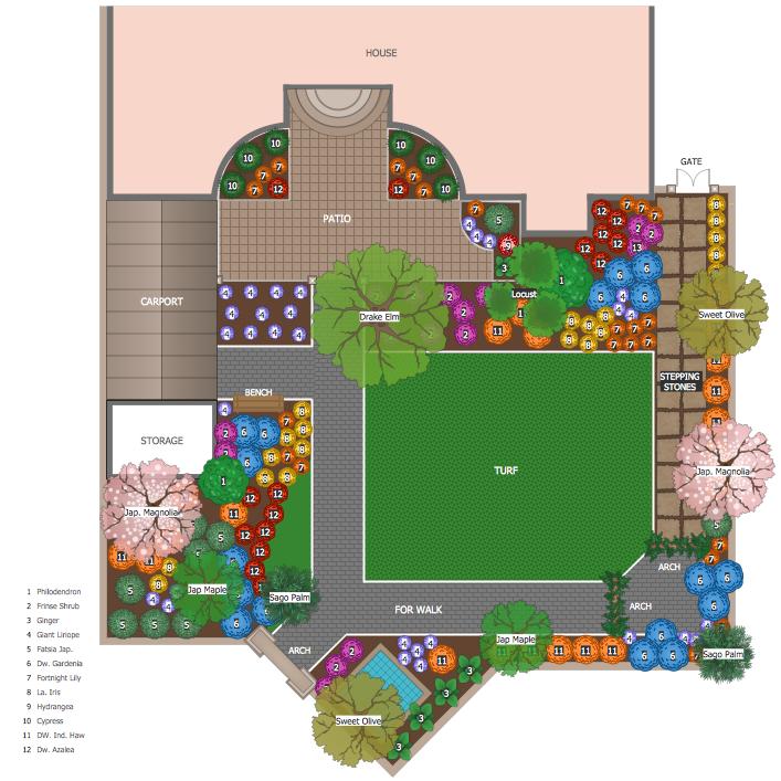 Landscape Amp Garden Solution Conceptdraw Com