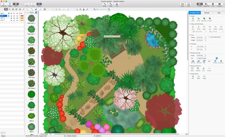 Landscape & Garden Solution  ConceptDraw.com