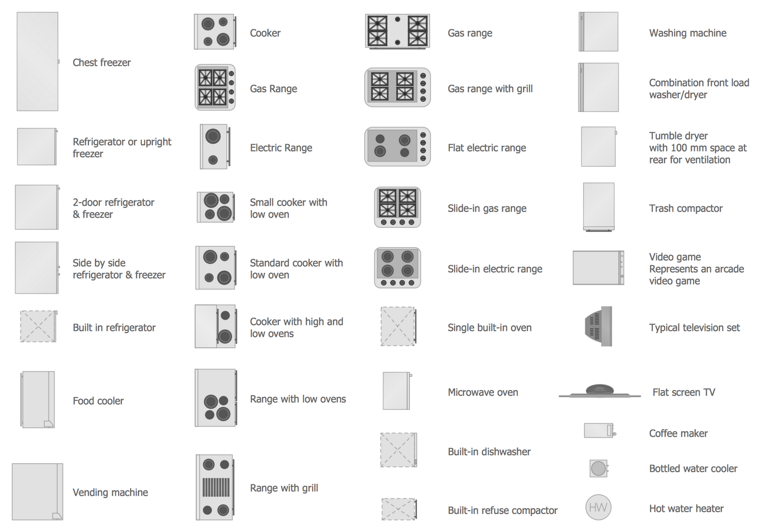 Building design package conceptdraw design elements furniture design elements appliances biocorpaavc