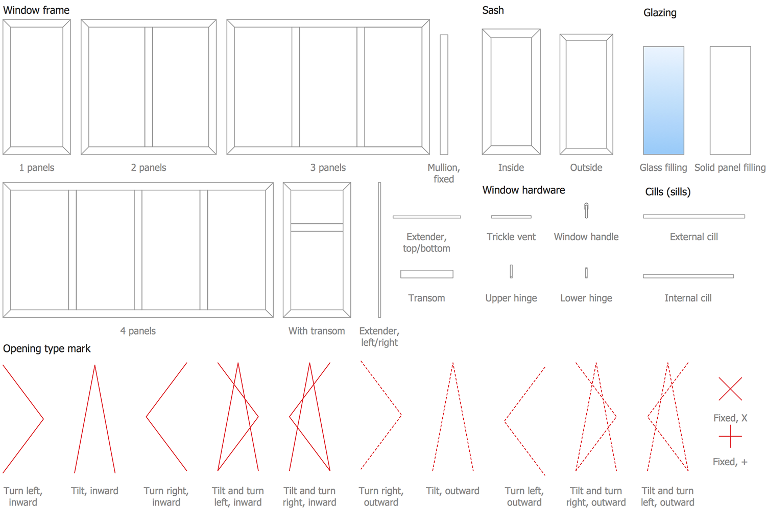 Tilt and turn windows for Window design solutions