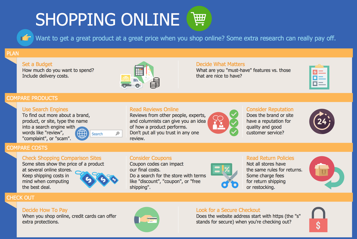 Business and Finance Example: Shopping Online