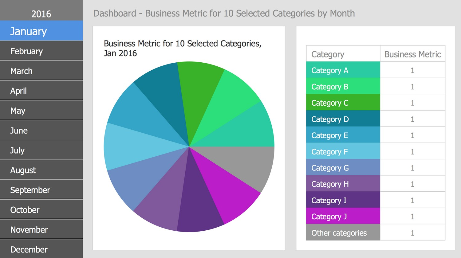 Business intelligence dashboard solution conceptdraw business metric for 10 selected categories by month business intelligence dashboard template wajeb Choice Image