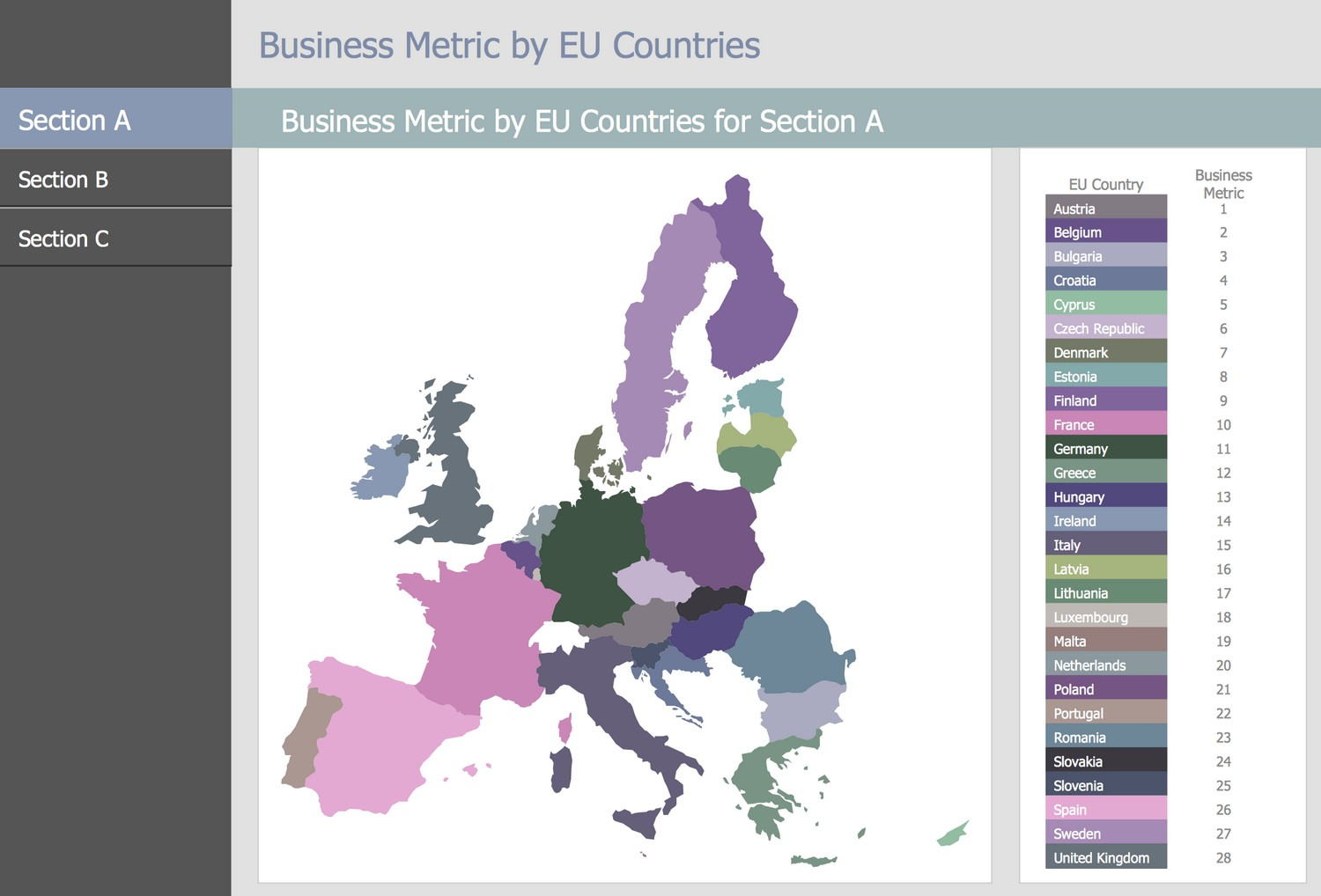 Business Intelligence Dashboard Template - Business Metric by EU Countries for 3 Sections