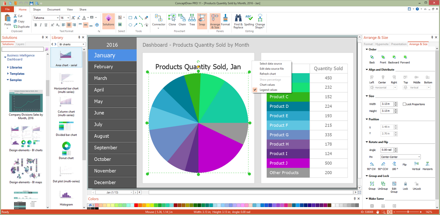 Business Intelligence Dashboard solution for Microsoft Windows