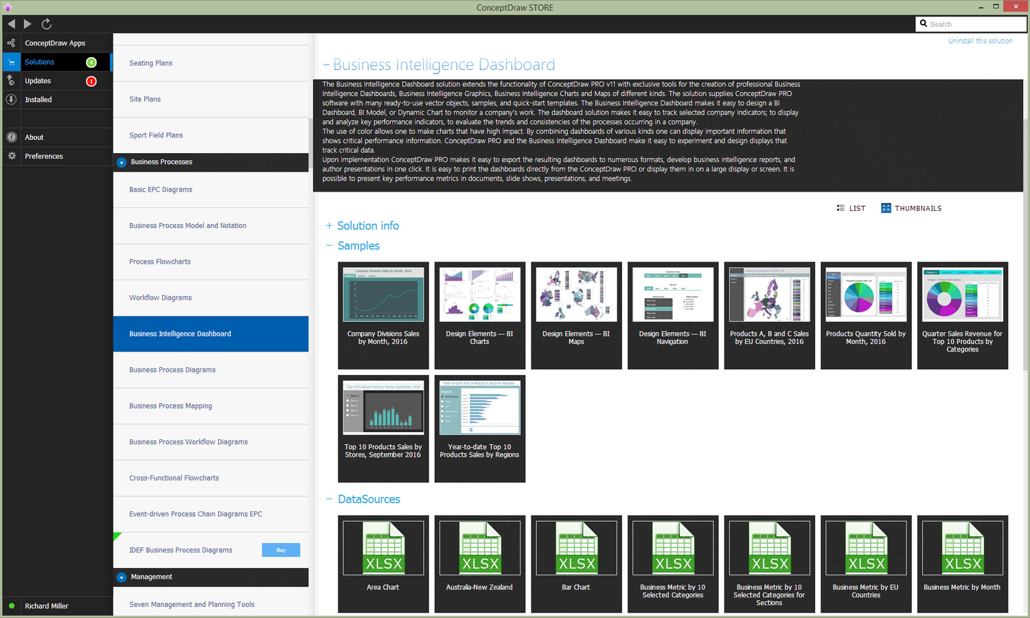Business Intelligence Dashboard Solution   ConceptDraw
