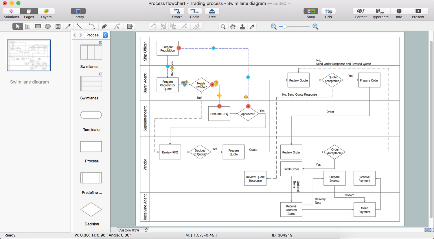 Process Flowcharts Solution for macOS X