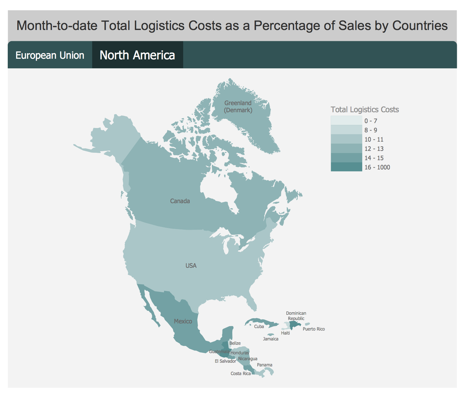 Template - Total Logistics Costs by Countries