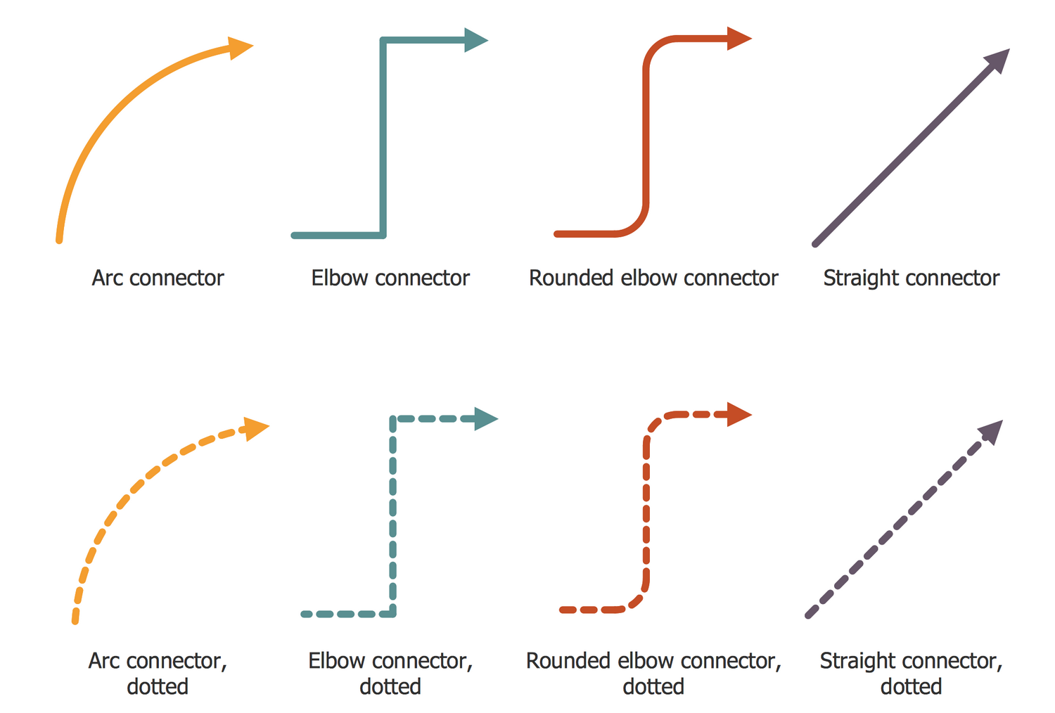 Design Elements — Logistic Connectors
