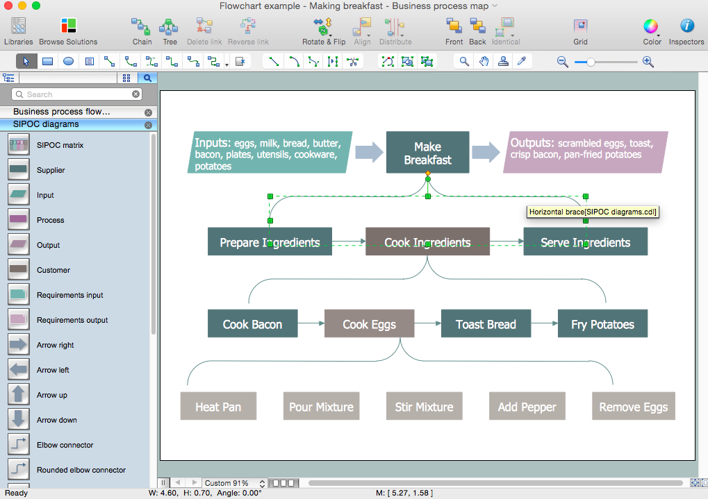 Business Process Mapping Solution For Apple Os X