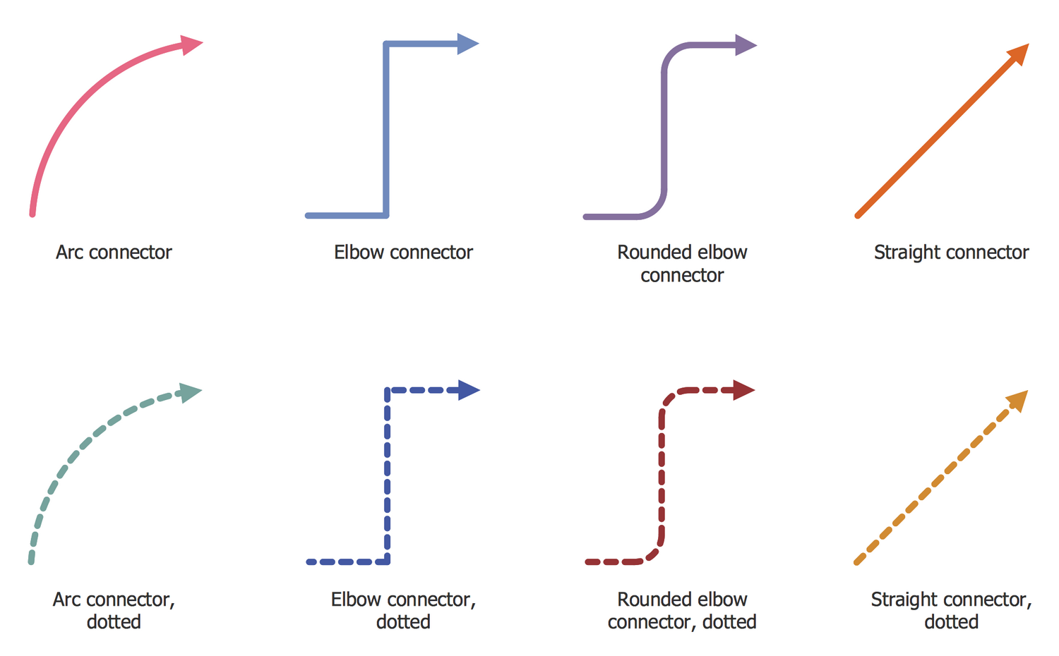 Design Elements — Workflow Connectors