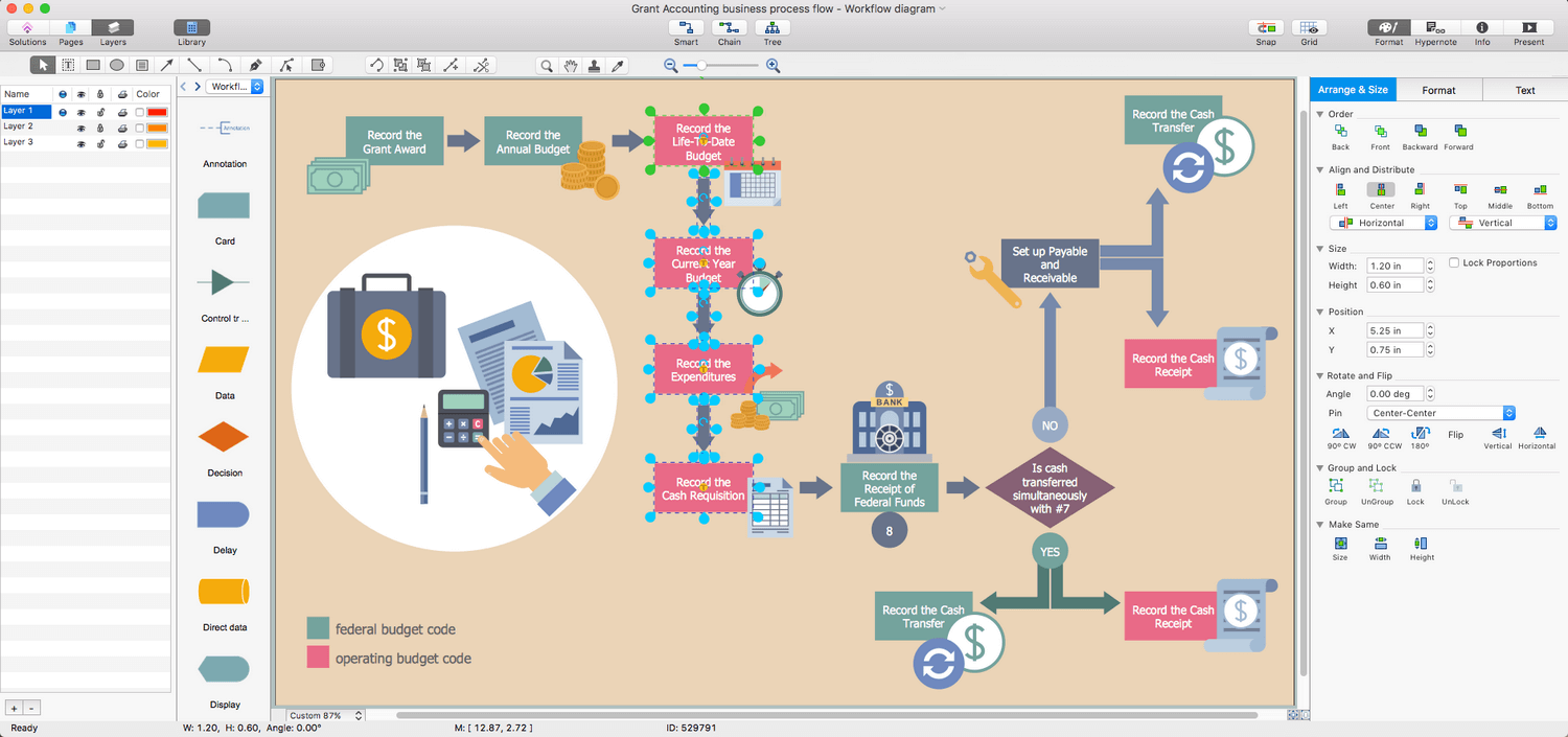 Business Process Workflow Diagrams Solution for Apple OS X