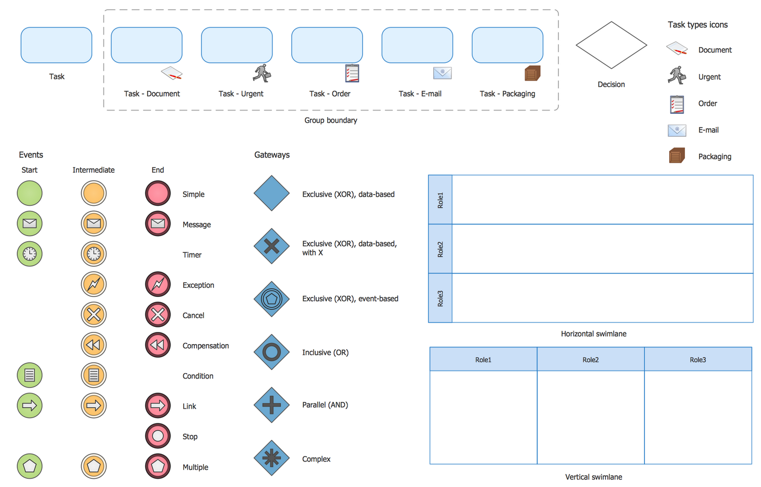 Design Elements BPMN 1.2 — Rapid Draw