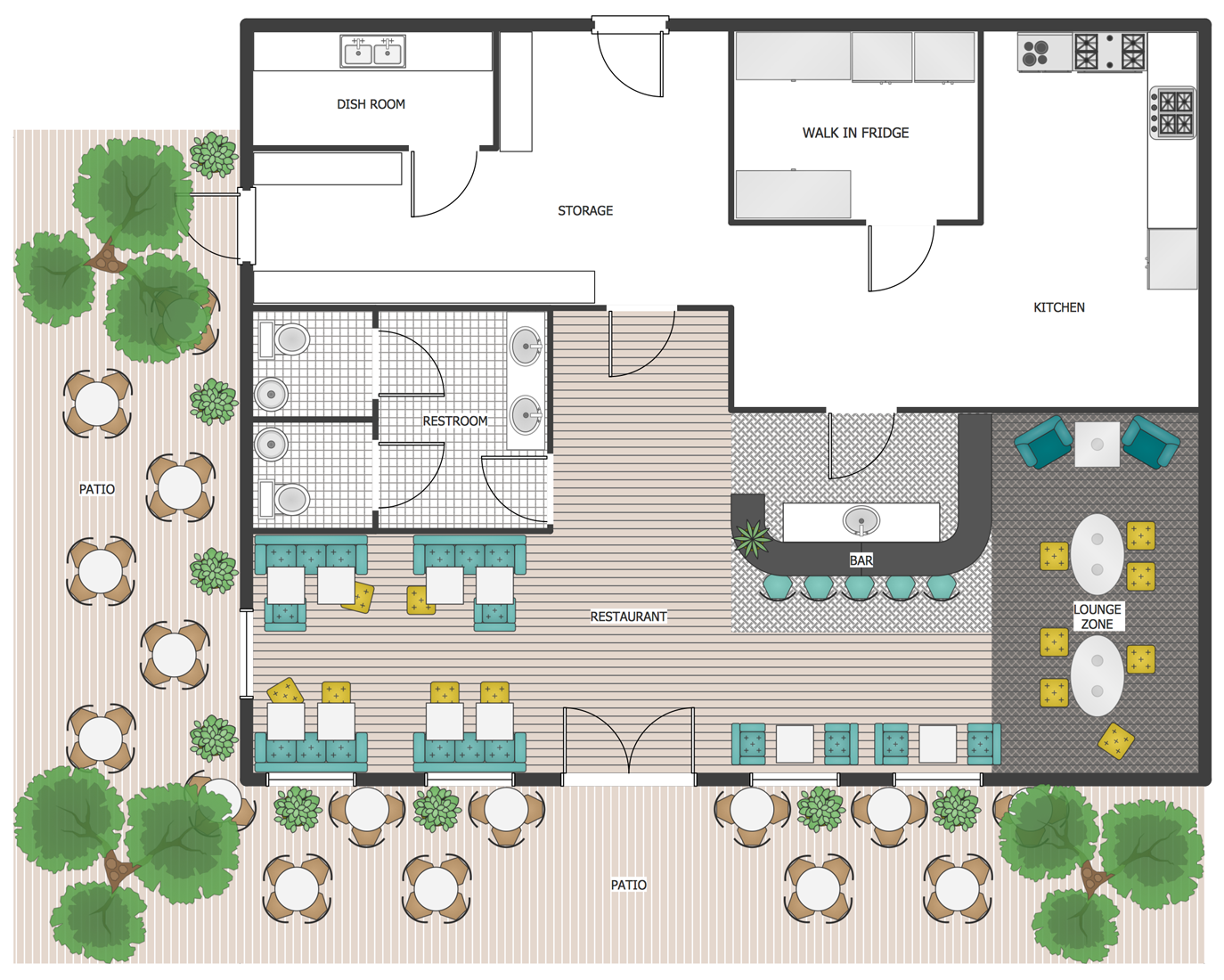 Creating Floor Plans Cafe And Restaurant Floor Plan Solution Conceptdraw Com