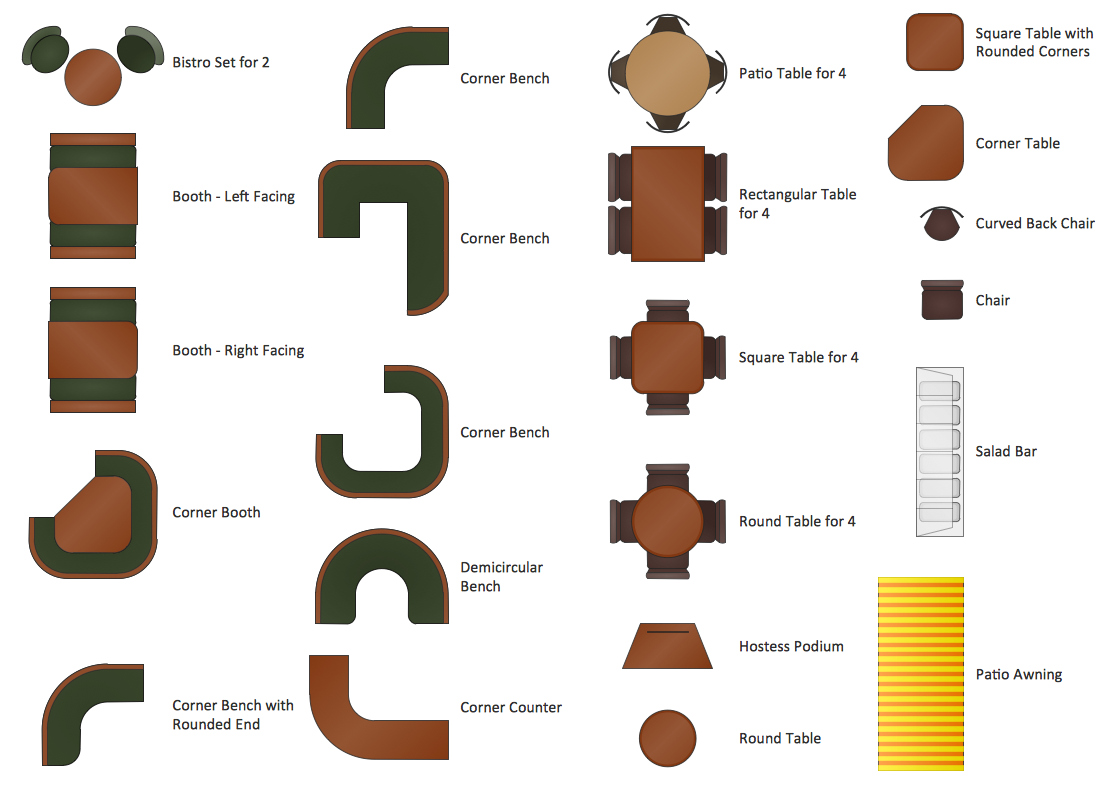 Restaurant floor plans templates - Restaurant Floor Plan Symbols