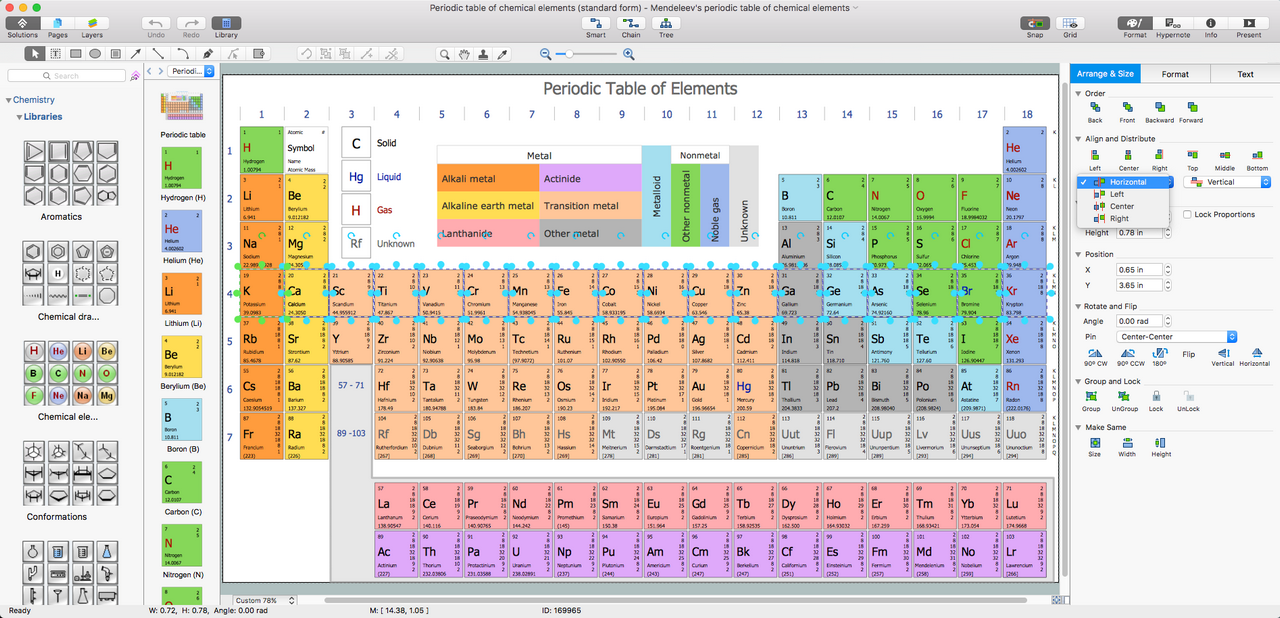 Chemistry solution for macOS