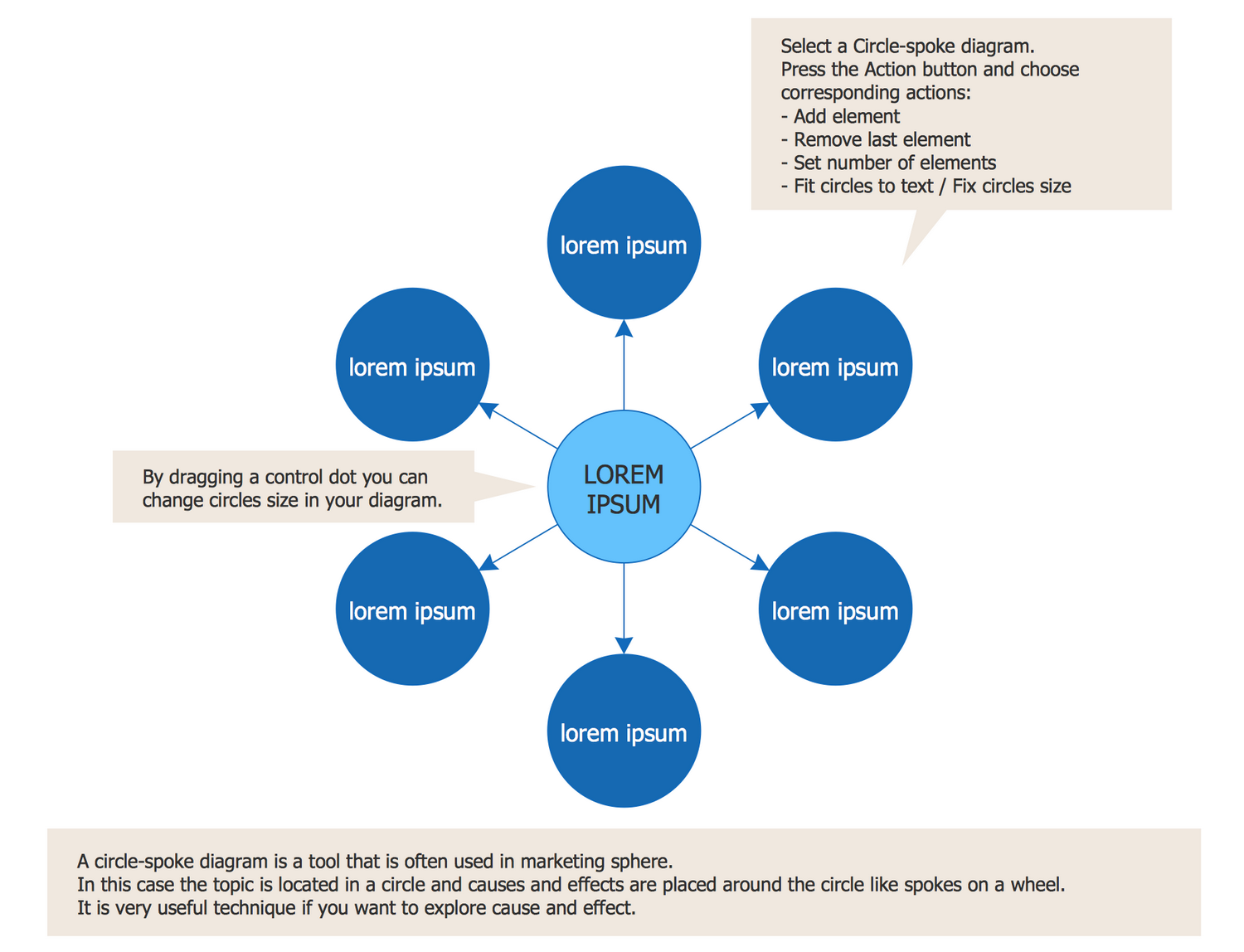 Circle-spoke Diagram Template