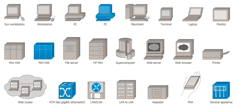 Cisco Network Diagrams Solution Diagram Design Elements Lan