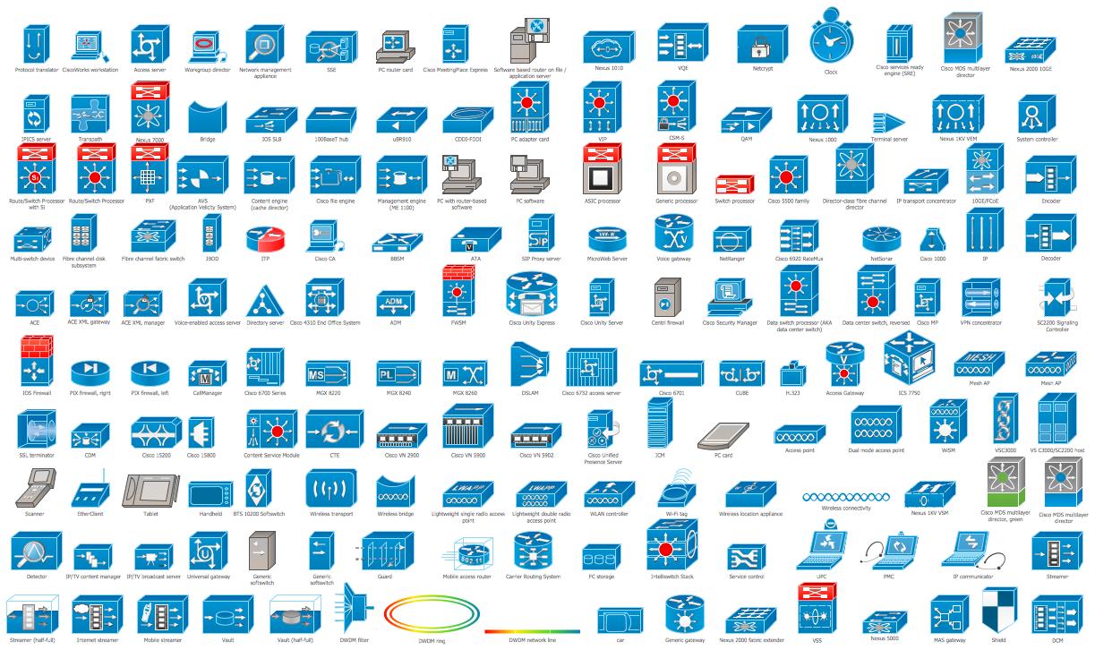 Cisco Network Diagrams Solution Router Diagram Design Elements Video Surveillance Products Additional