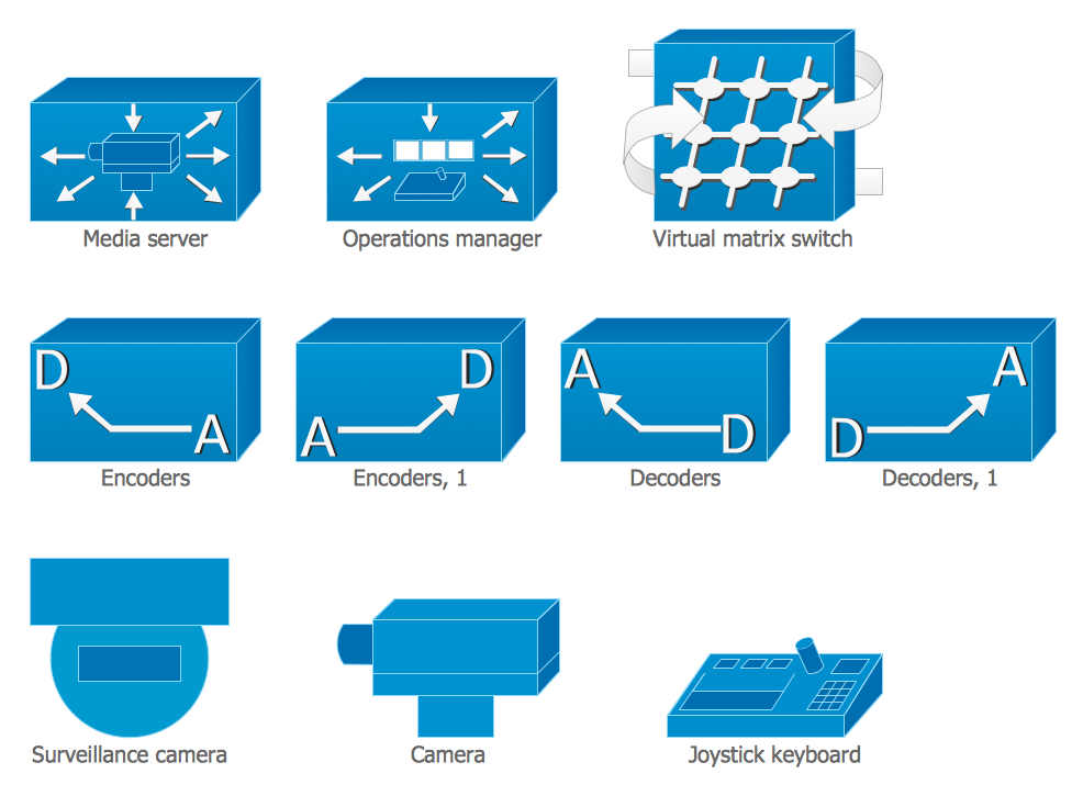 Design Elements — Cisco Video Surveillance