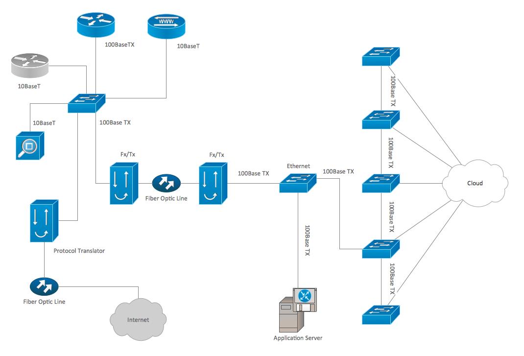 Cisco network diagrams solution conceptdraw network organization chart sciox Images