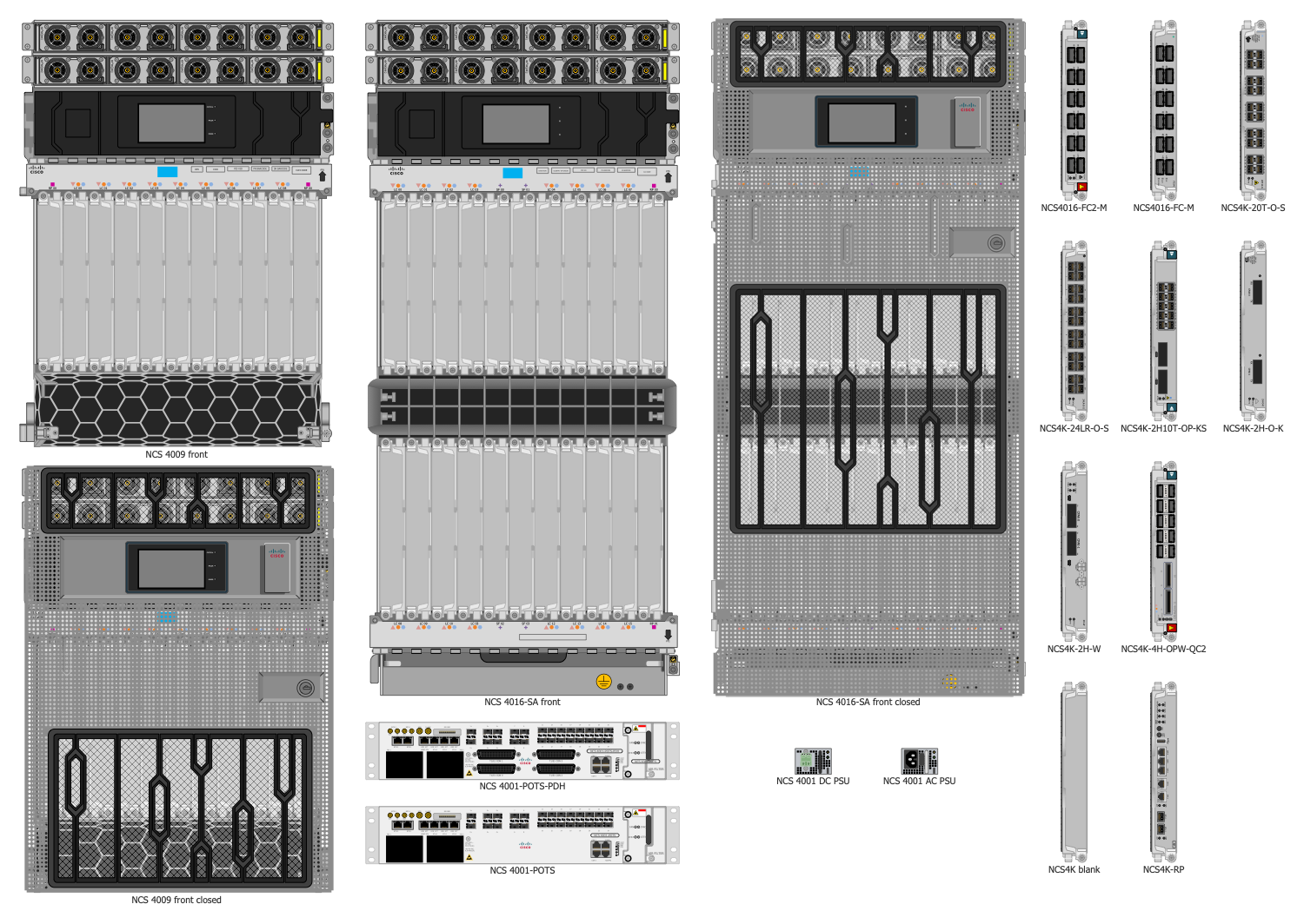 Design Elements — Cisco Optical NCS 4000