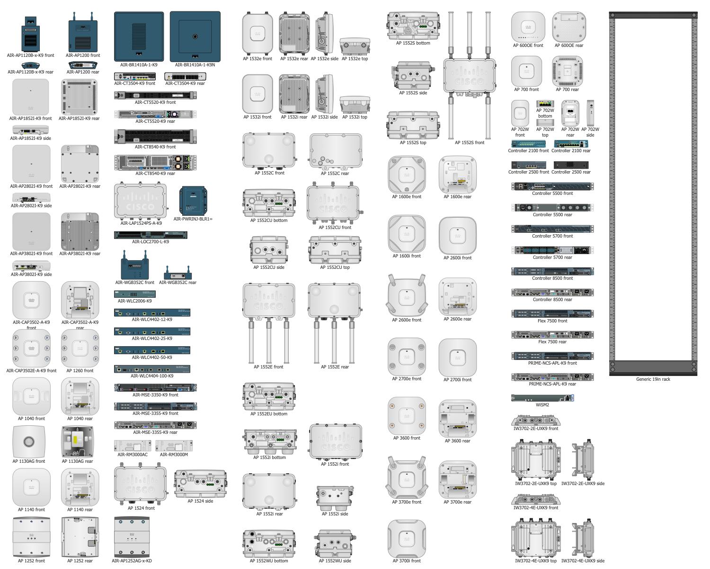 Design Elements — Cisco Wireless