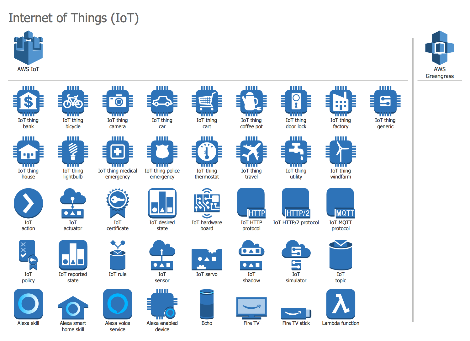 Design Elements — AWS Internet of Things (IoT)