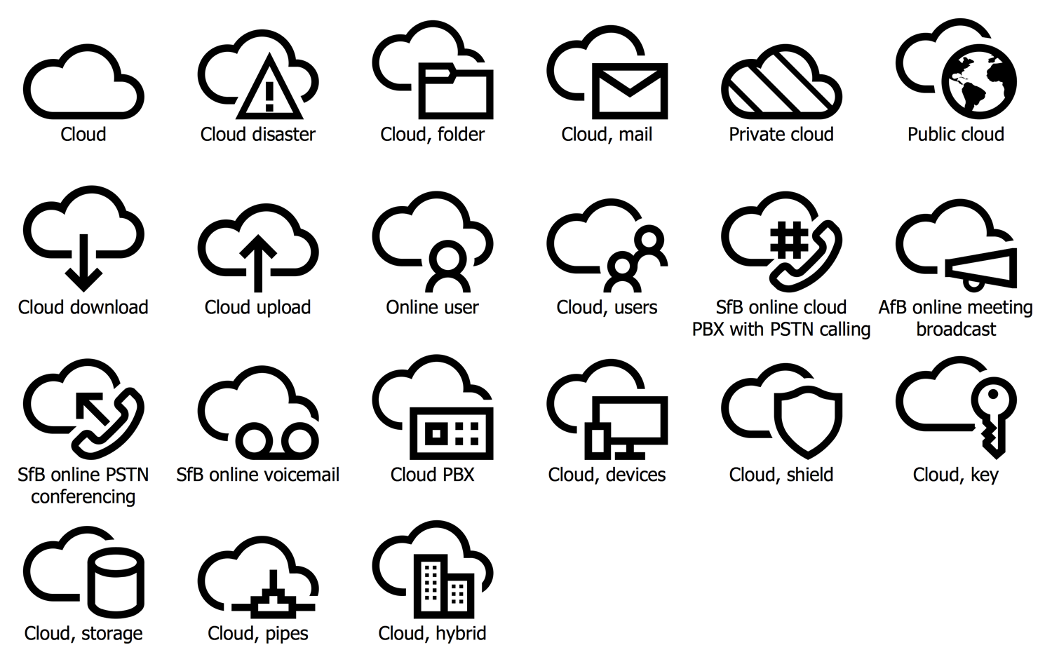 Design Elements — Azure Architecture — Clouds
