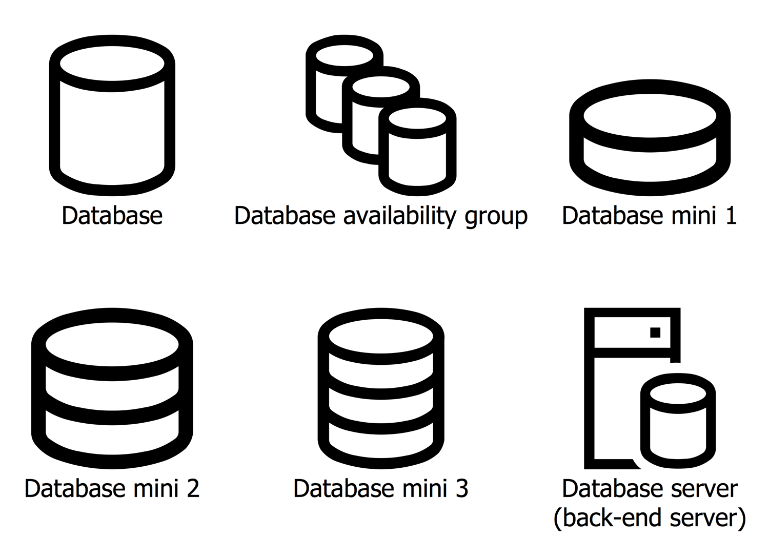 Design Elements — Azure Architecture — Databases