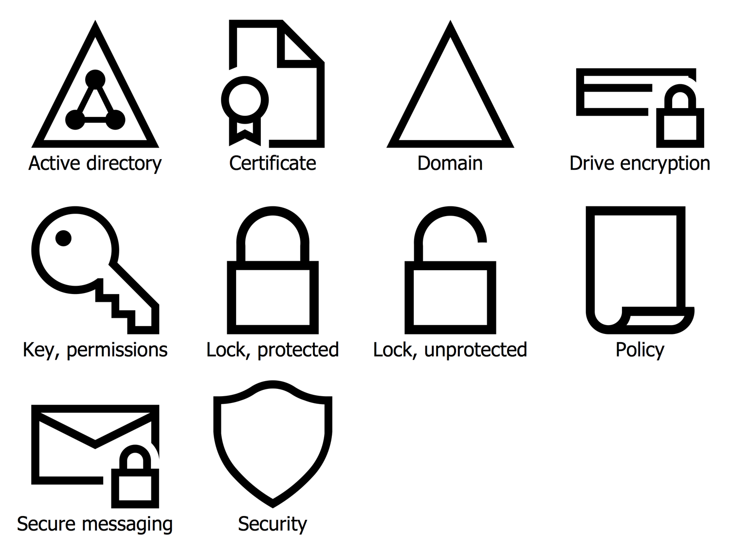 Design Elements — Azure Architecture — Security