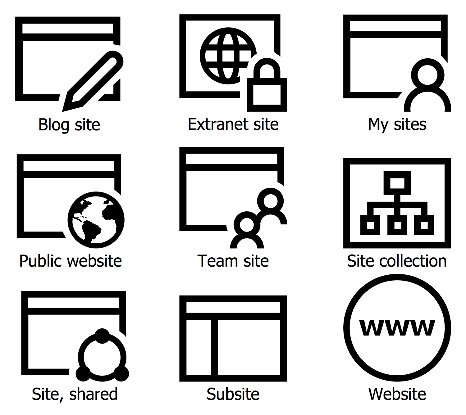 Design Elements — Azure Architecture — Sites