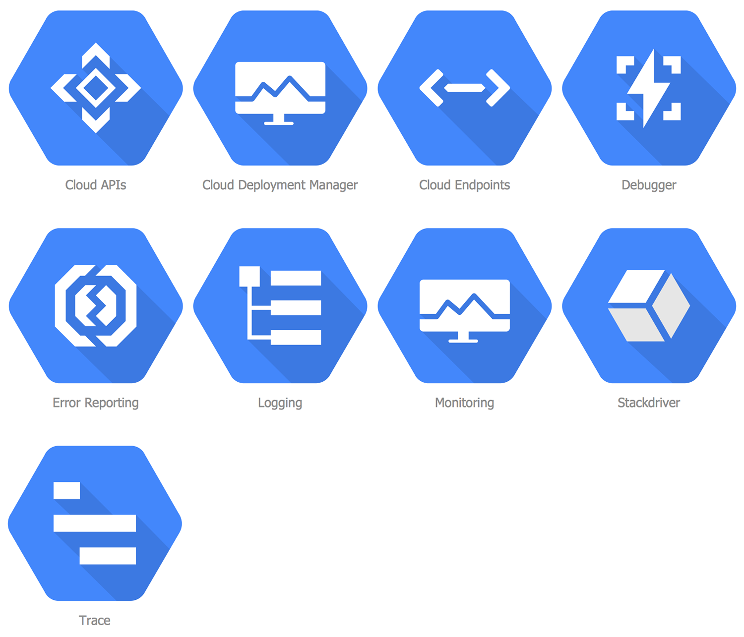 Design Elements Google Cloud Platform — Management Tools