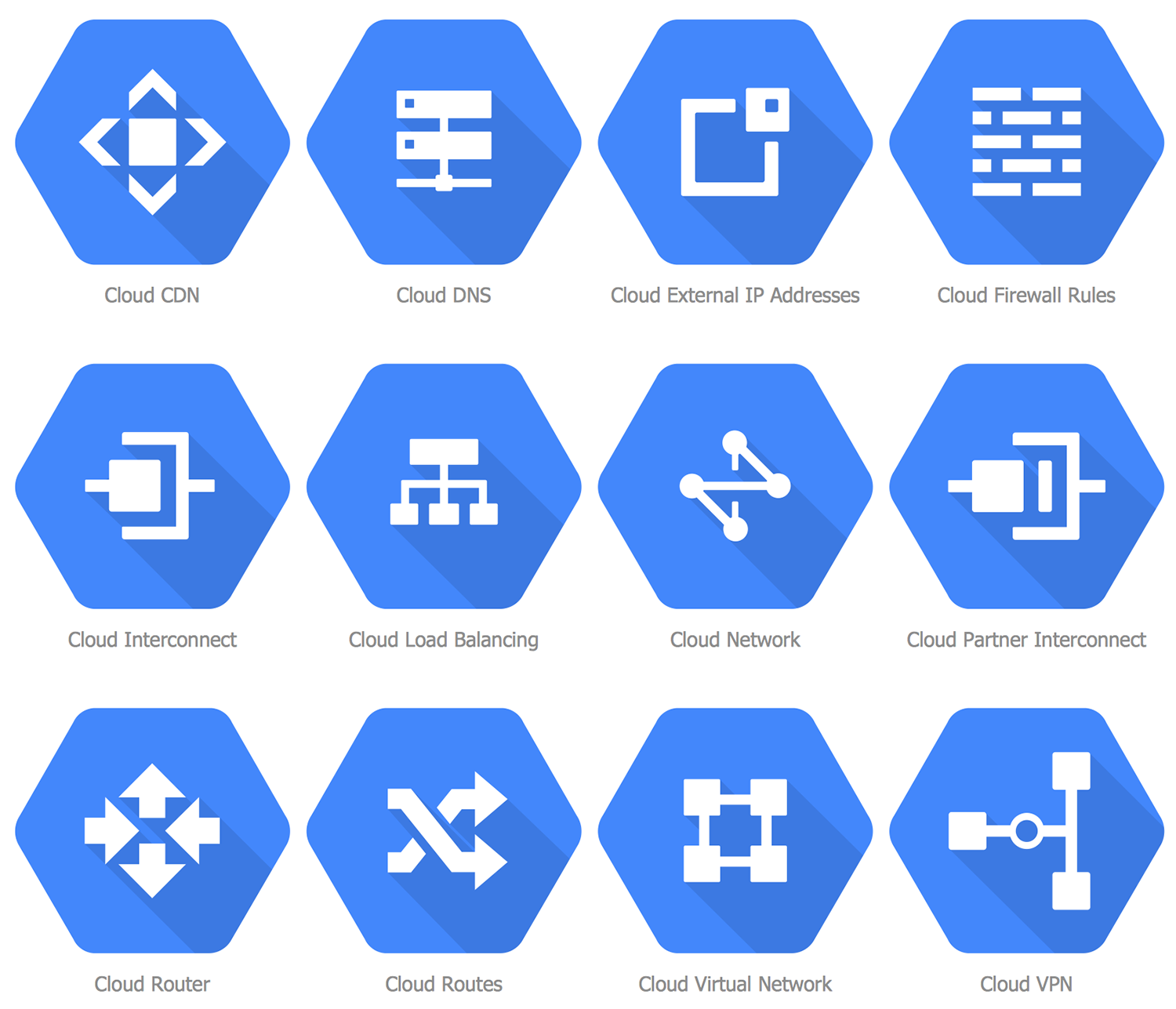 Design Elements Google Cloud Platform — Networking