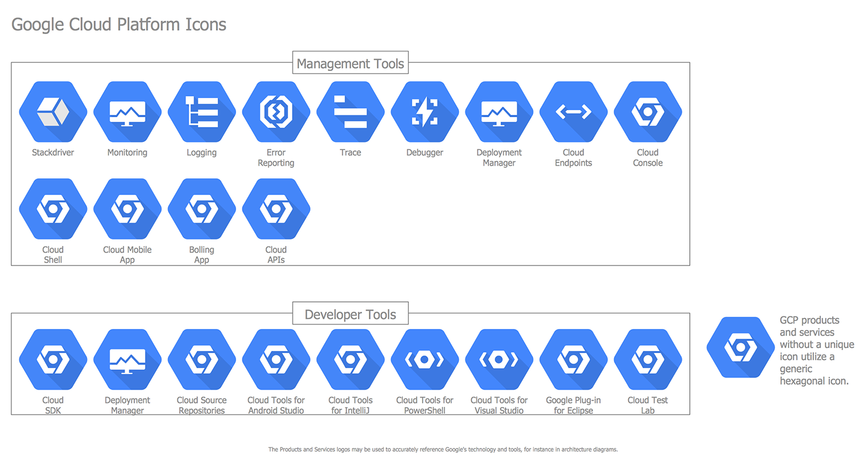 Google Cloud Platform Icons