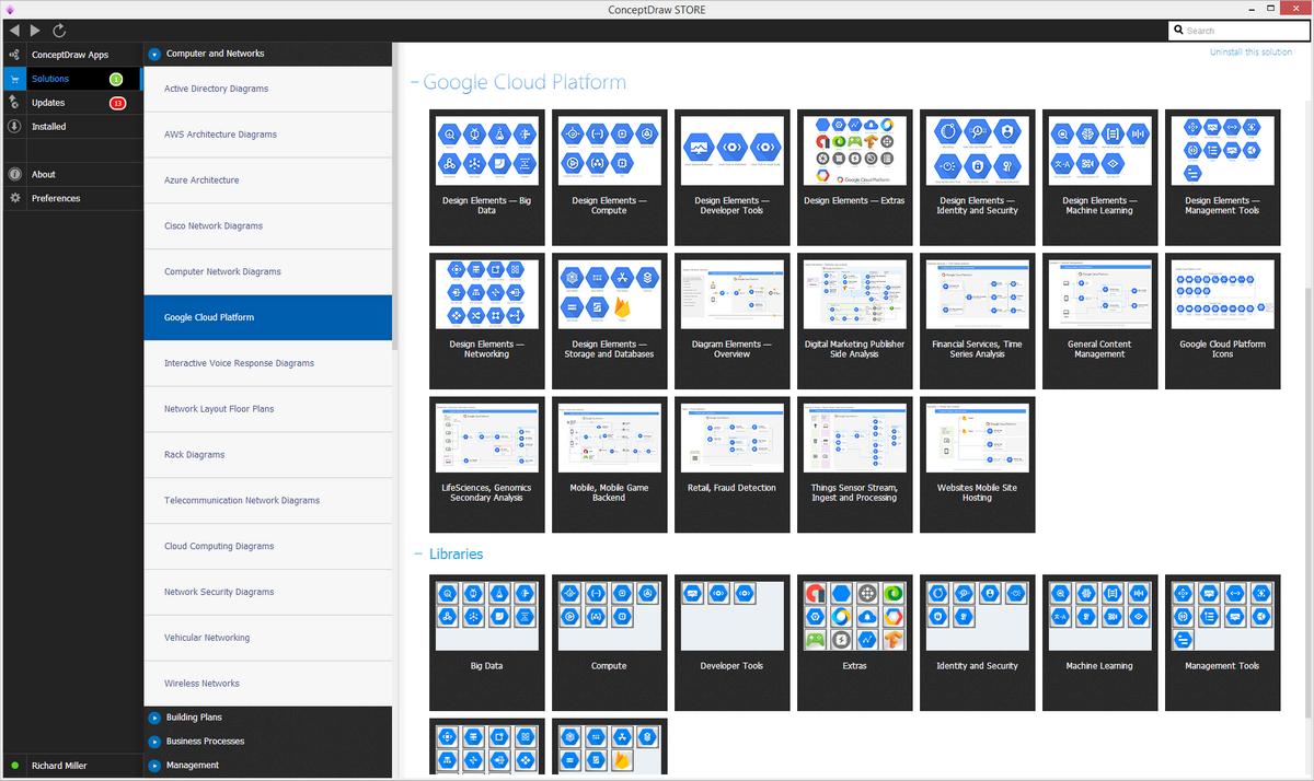 Google Cloud Platform solution - Start Using