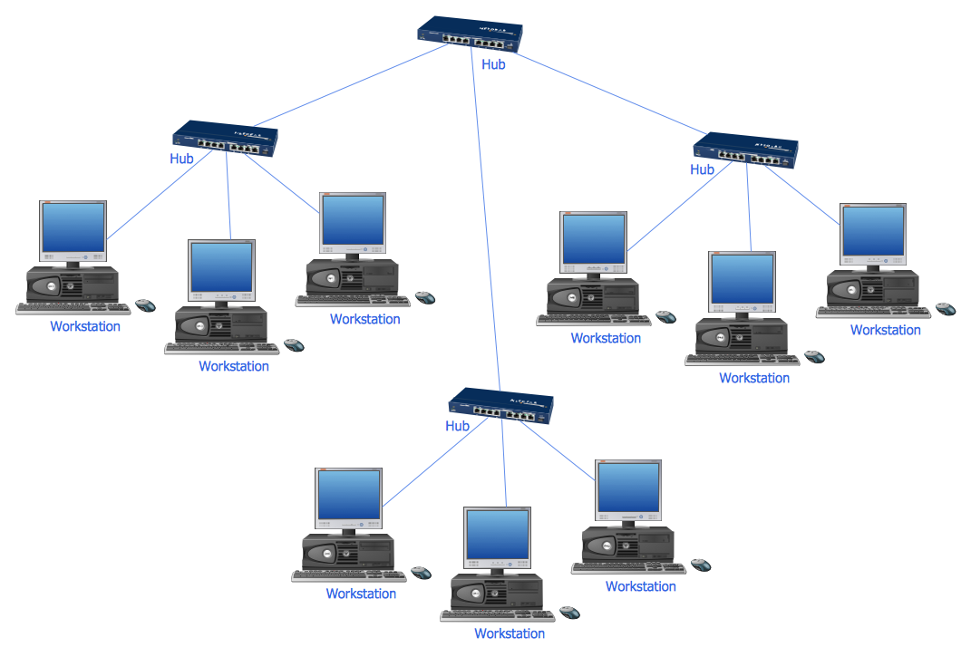 Computer and Network Example
