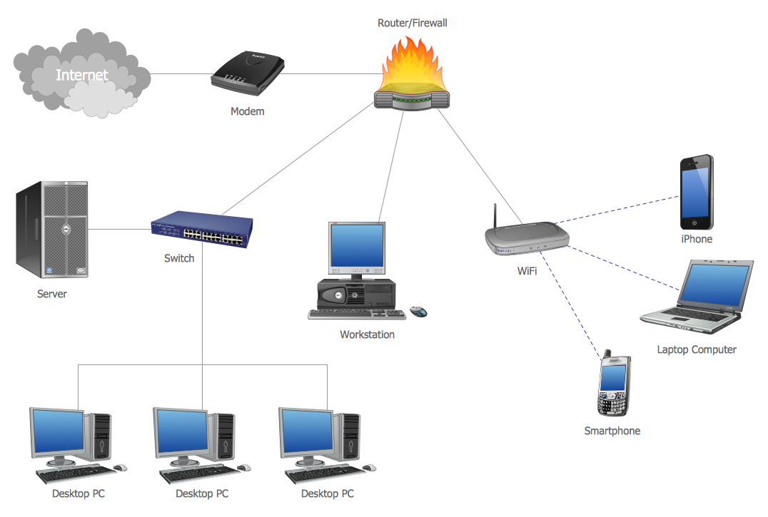 networks; Computer Network Management; Databases, Distributed; Network