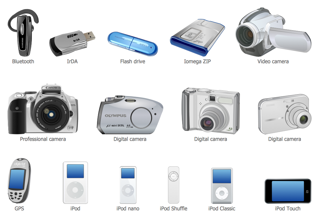 Design Elements — External Digital Devices
