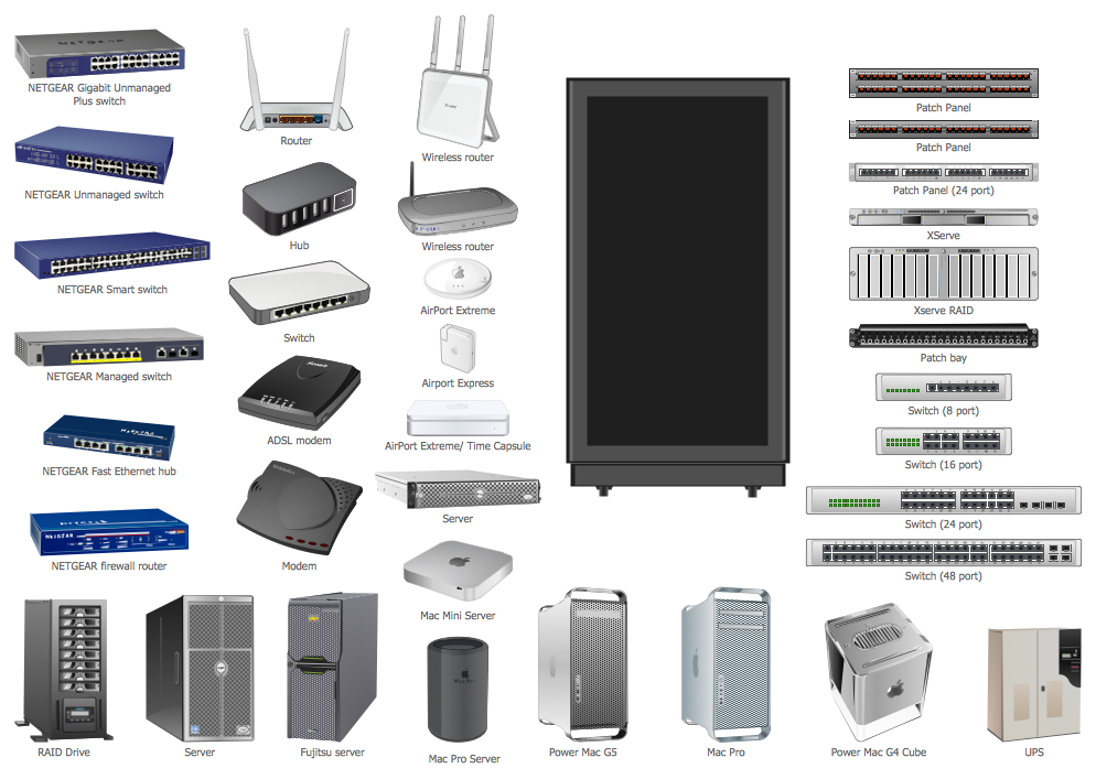 Design Elements — Network Hardware