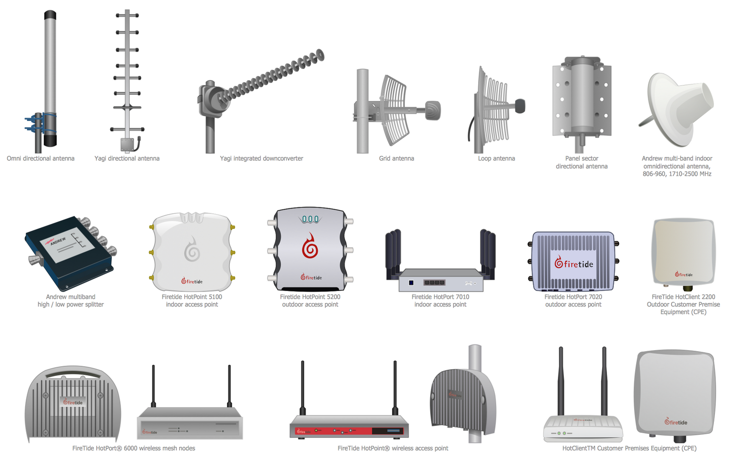 Design Elements — Telecom Equipment
