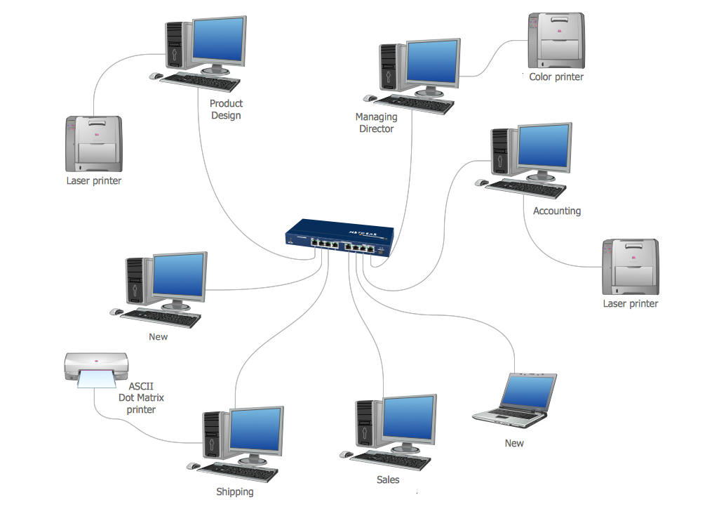 Home Area Network Design Computer And Networks Software Conceptdraw Com