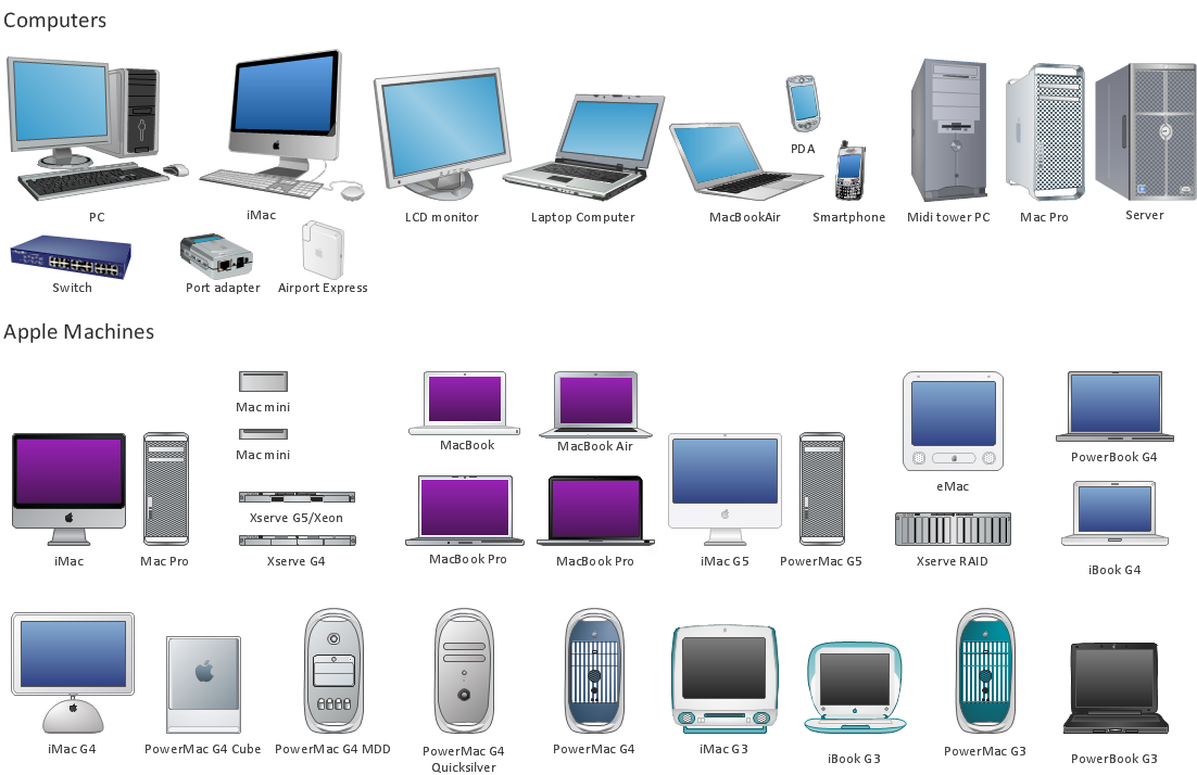 Design Elements — Computers and Apple Machines